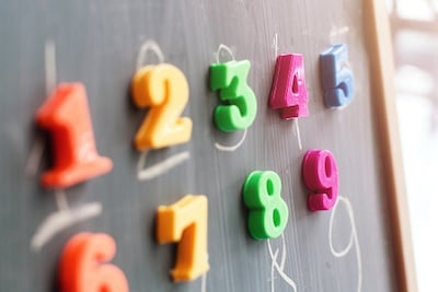 What is Math Readiness?